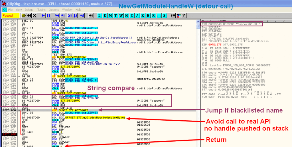 Rapport DLL calls are filtered out by the anti-rapport module and cannot access to process' modules handles