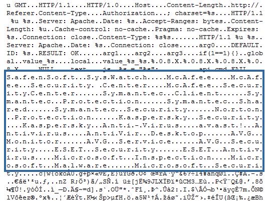 antivirus names blacklist